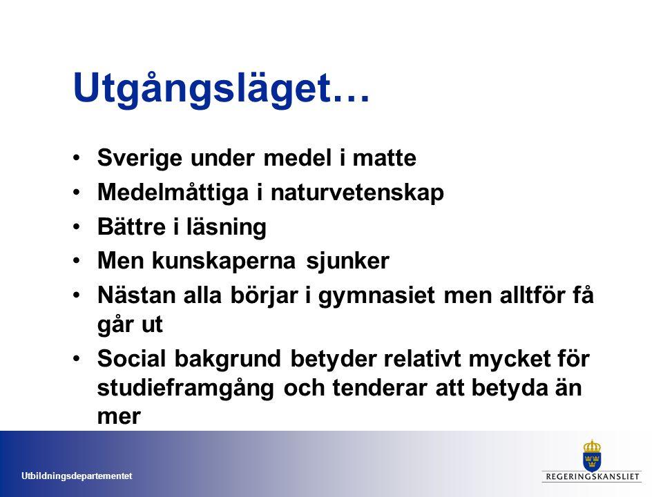 Utgångsläget… Sverige under medel i matte