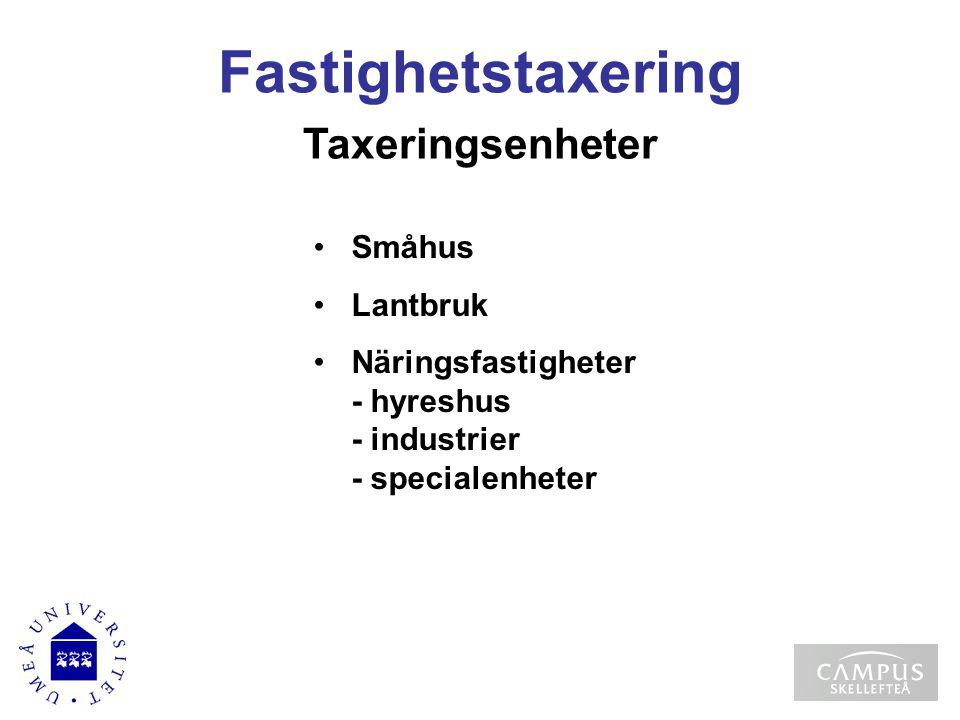 Fastighetstaxering Taxeringsenheter Småhus Lantbruk