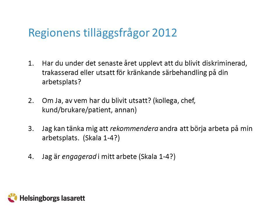 Regionens tilläggsfrågor 2012
