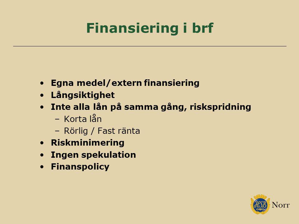 Finansiering i brf Egna medel/extern finansiering Långsiktighet