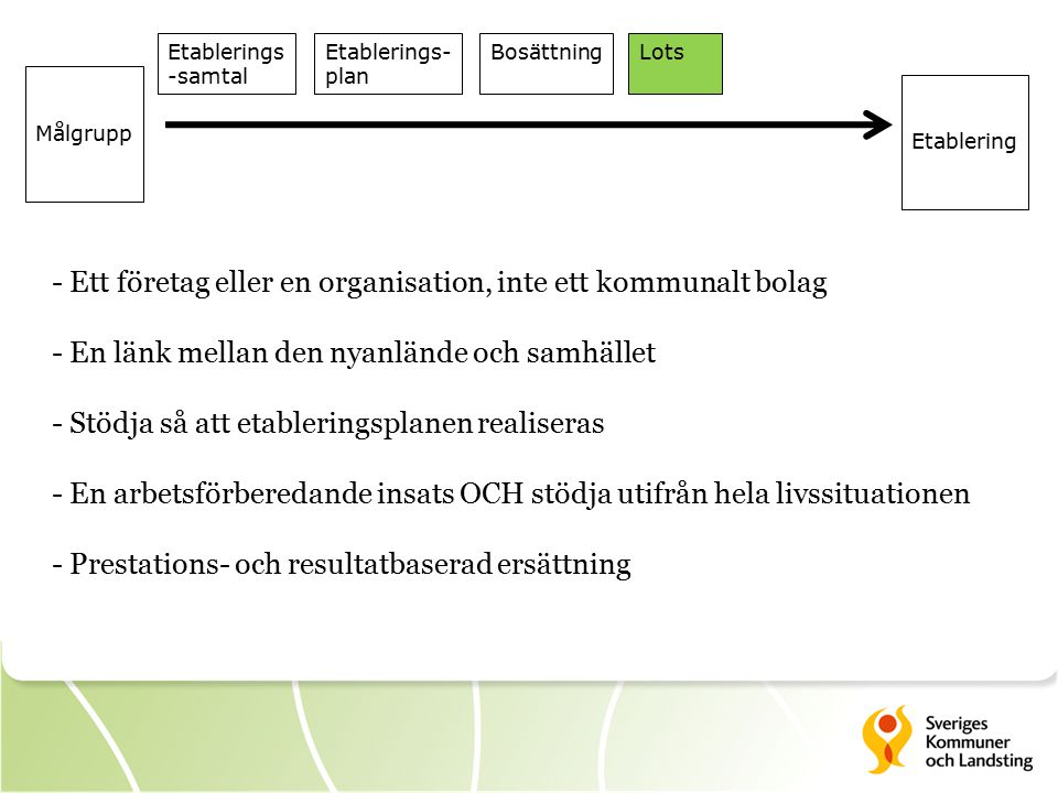 - Ett företag eller en organisation, inte ett kommunalt bolag