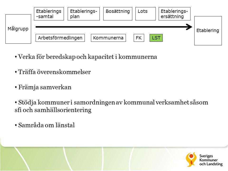 Verka för beredskap och kapacitet i kommunerna Träffa överenskommelser