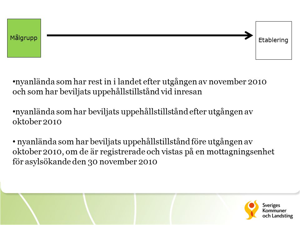 Målgrupp Etablering. nyanlända som har rest in i landet efter utgången av november 2010 och som har beviljats uppehållstillstånd vid inresan.