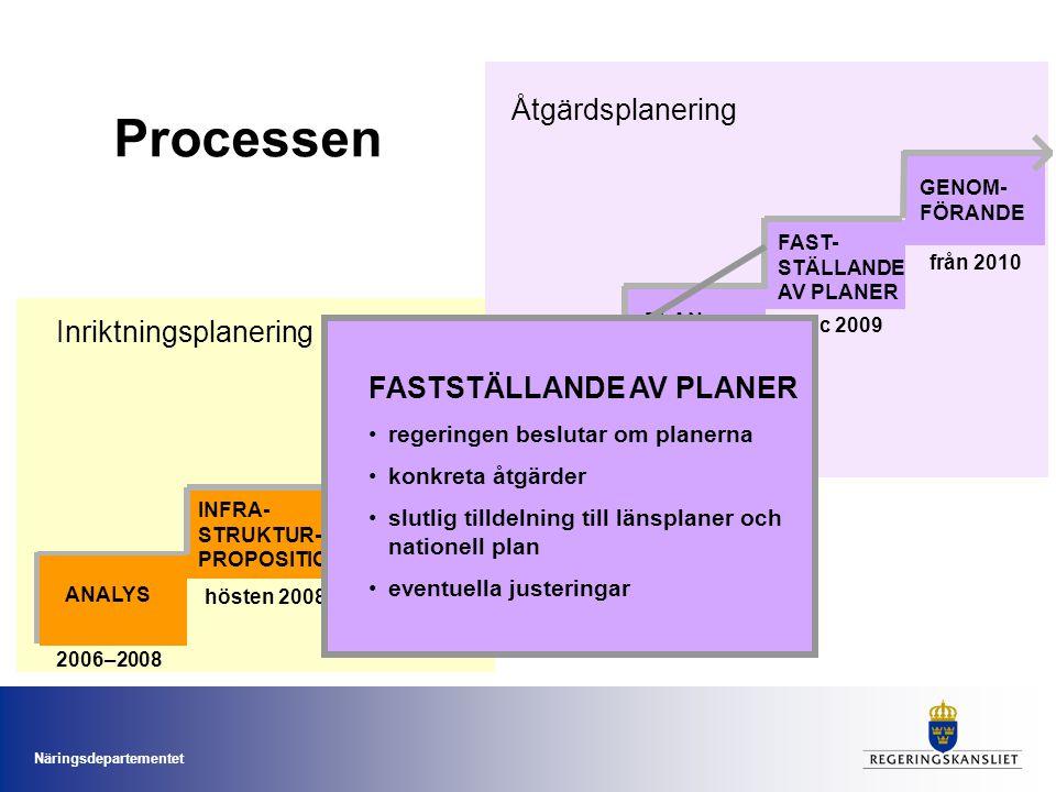 Processen Åtgärdsplanering Inriktningsplanering