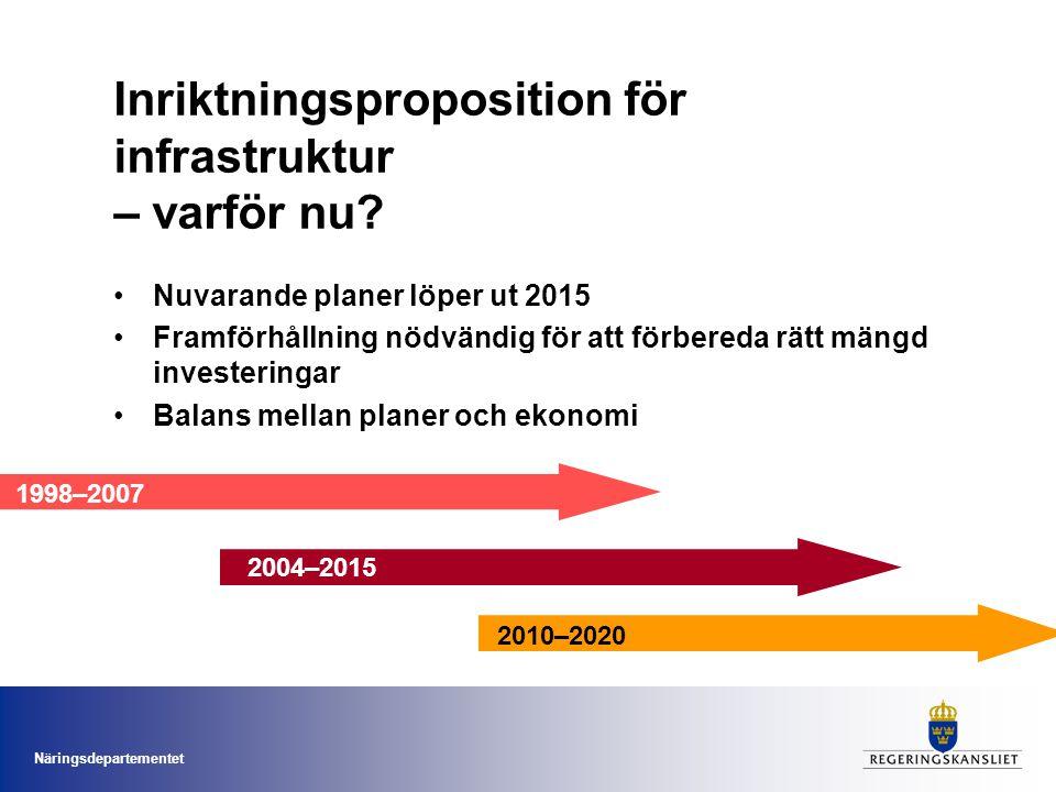 Inriktningsproposition för infrastruktur – varför nu