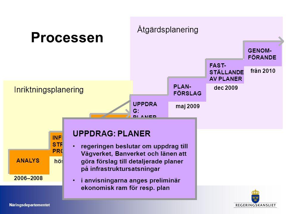 Processen Åtgärdsplanering Inriktningsplanering UPPDRAG: PLANER