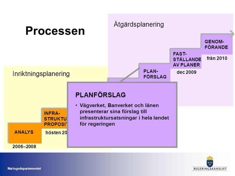 Processen Åtgärdsplanering Inriktningsplanering PLANFÖRSLAG