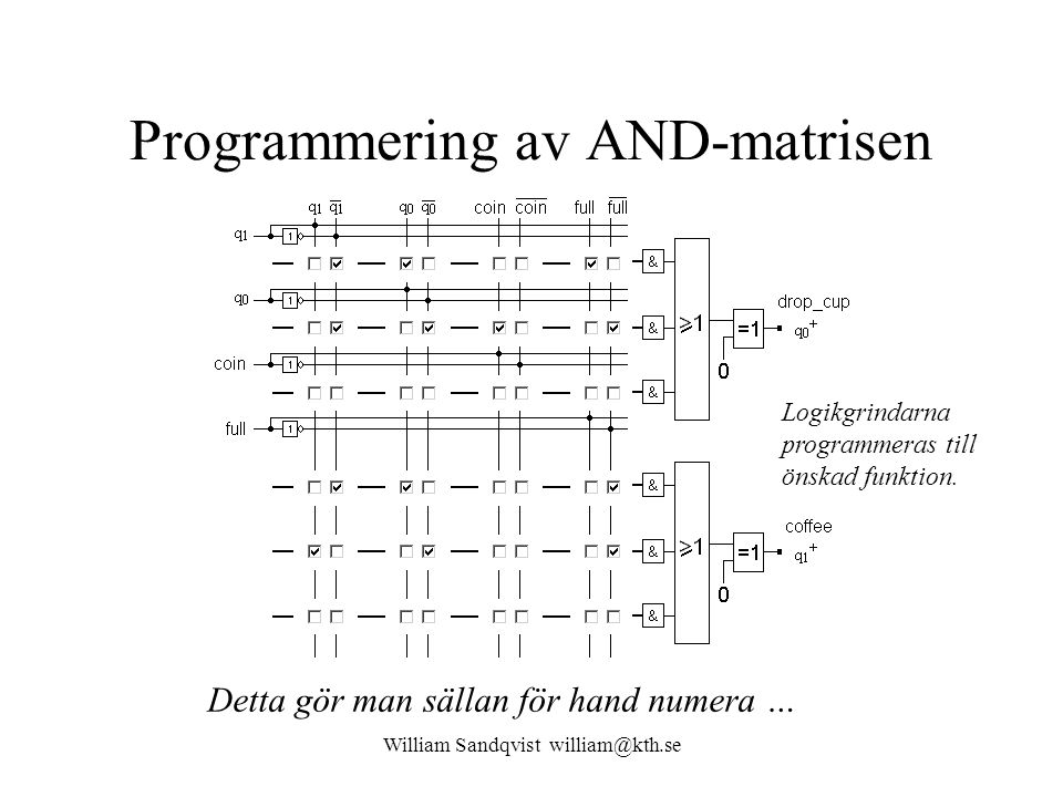 Programmering av AND-matrisen