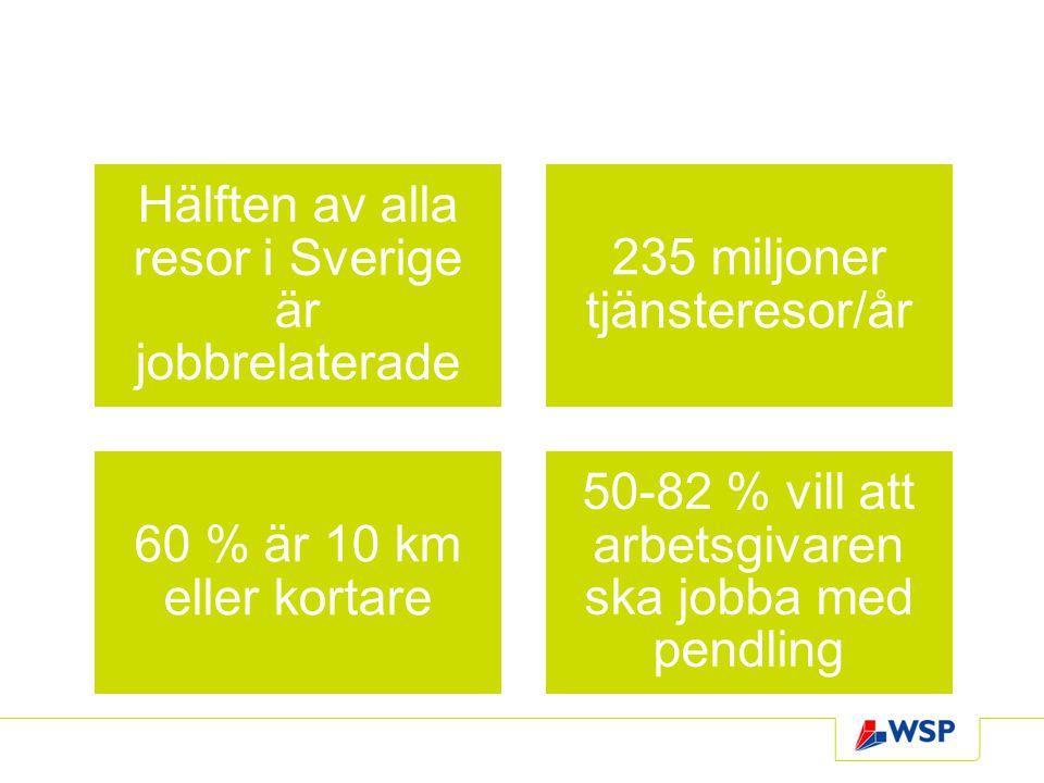Hälften av alla resor i Sverige är jobbrelaterade