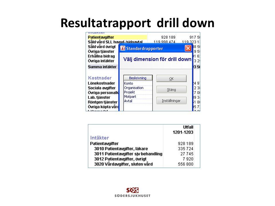 Resultatrapport drill down