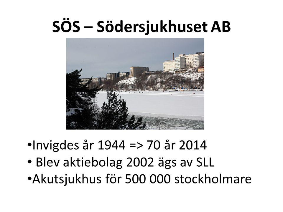 SÖS – Södersjukhuset AB