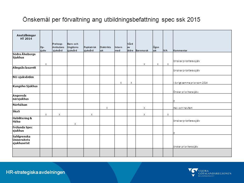 Önskemål per förvaltning ang utbildningsbefattning spec ssk 2015