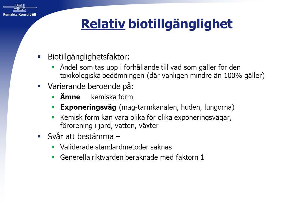 Relativ biotillgänglighet