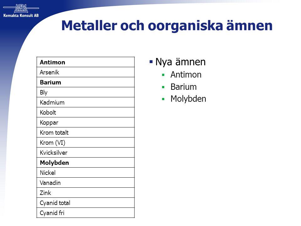 Metaller och oorganiska ämnen