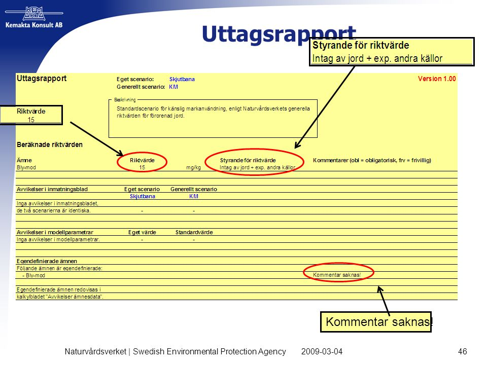 Kemakta Konsult AB www.Kemakta.se