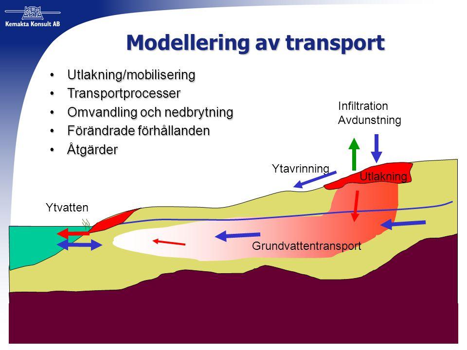 Modellering av transport