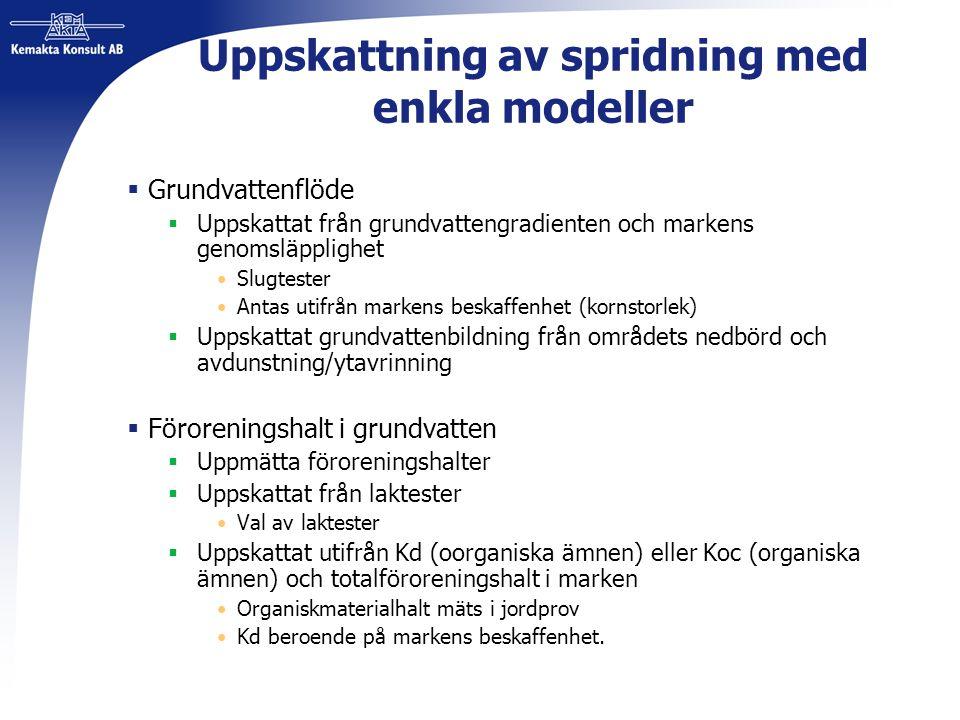 Uppskattning av spridning med enkla modeller