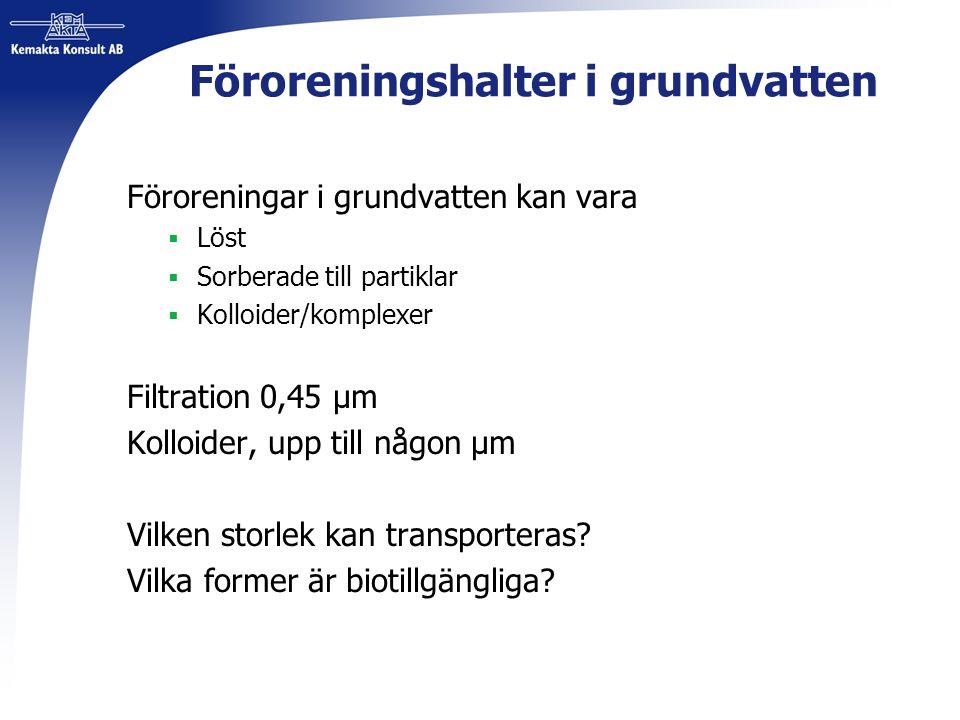 Föroreningshalter i grundvatten