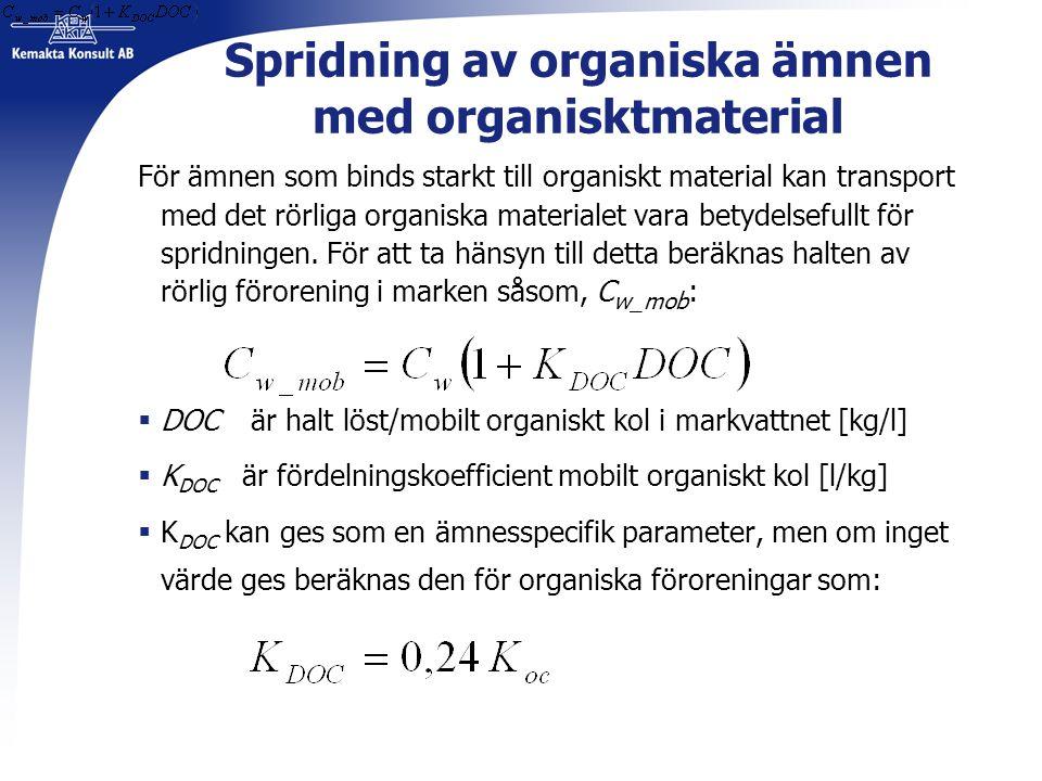 Spridning av organiska ämnen med organisktmaterial