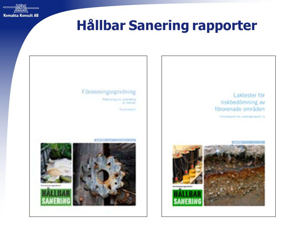 Hållbar Sanering rapporter
