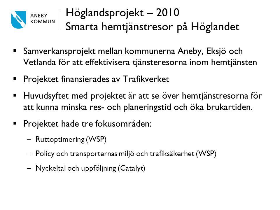 Höglandsprojekt – 2010 Smarta hemtjänstresor på Höglandet