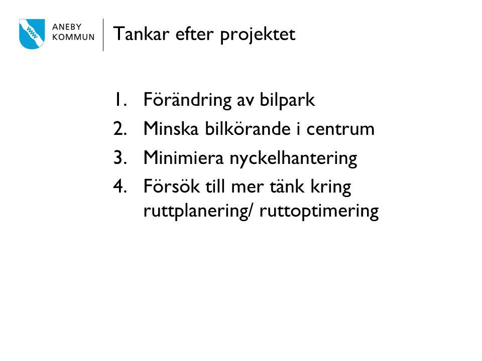 Tankar efter projektet