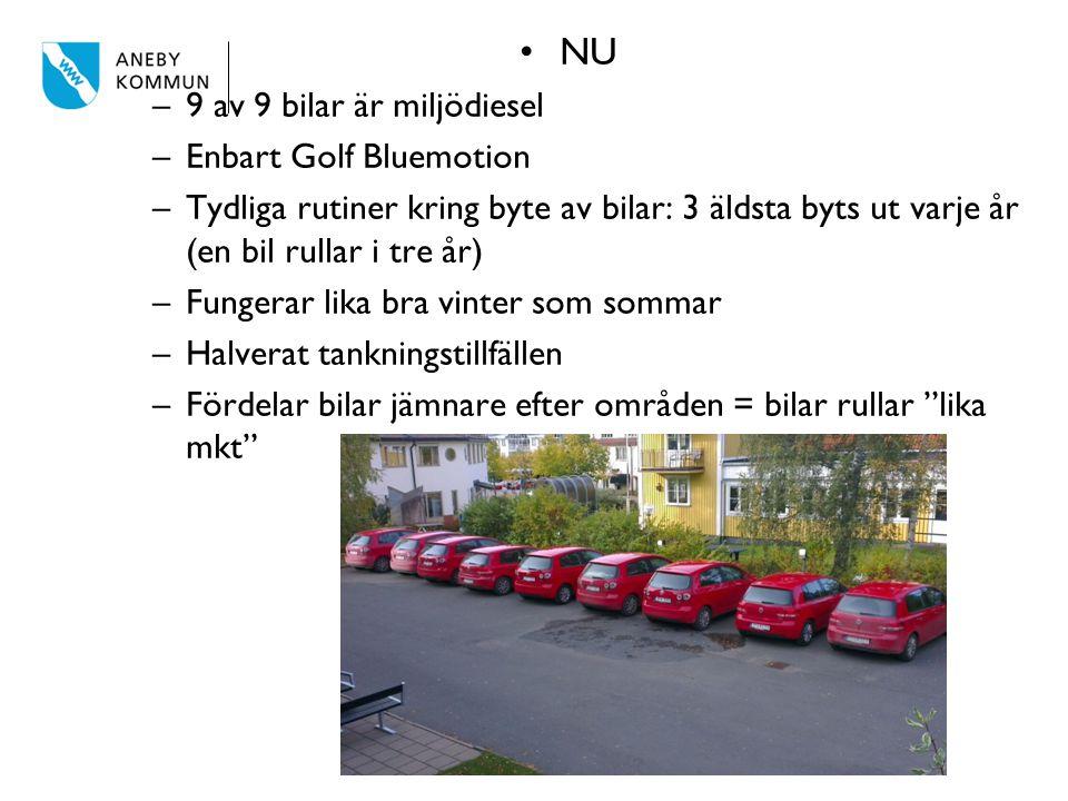 NU 9 av 9 bilar är miljödiesel Enbart Golf Bluemotion