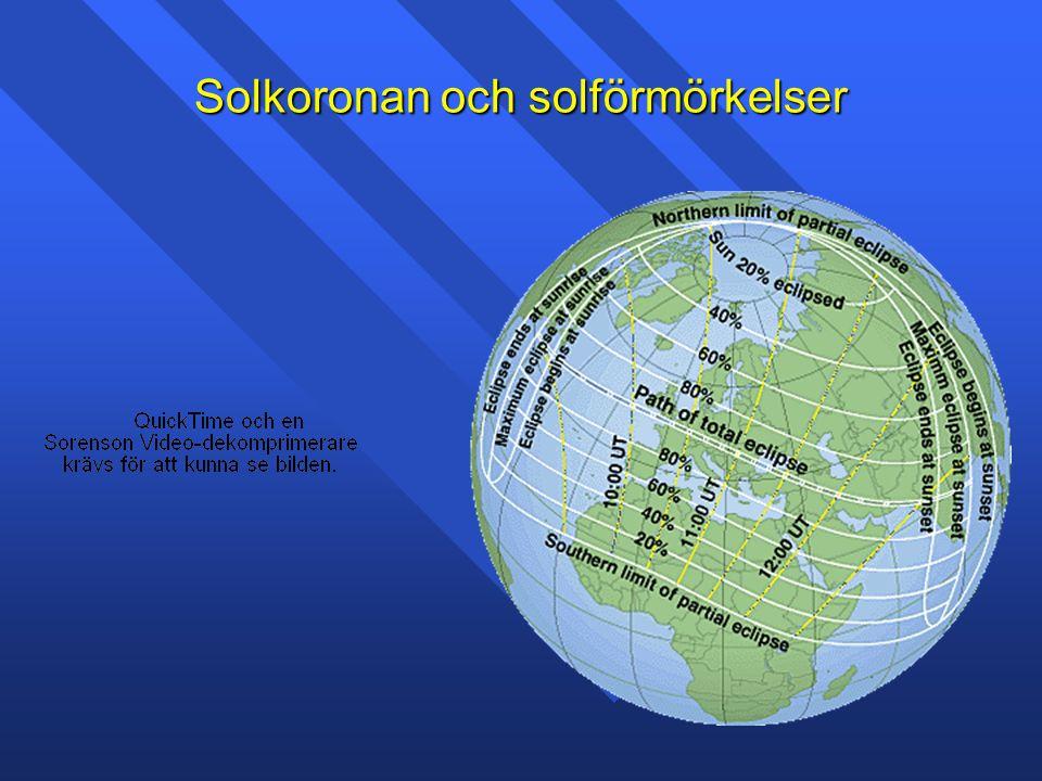 Solkoronan och solförmörkelser
