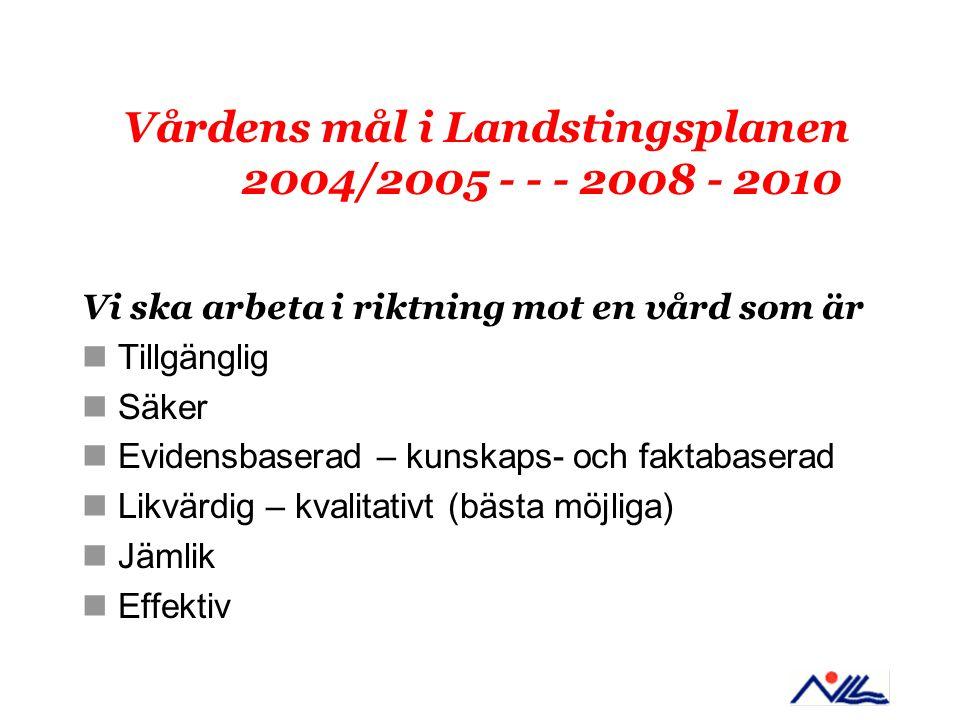 Vårdens mål i Landstingsplanen 2004/2005 - - - 2008 - 2010
