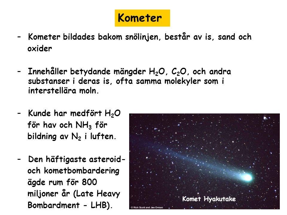 Kometer Kometer bildades bakom snölinjen, består av is, sand och