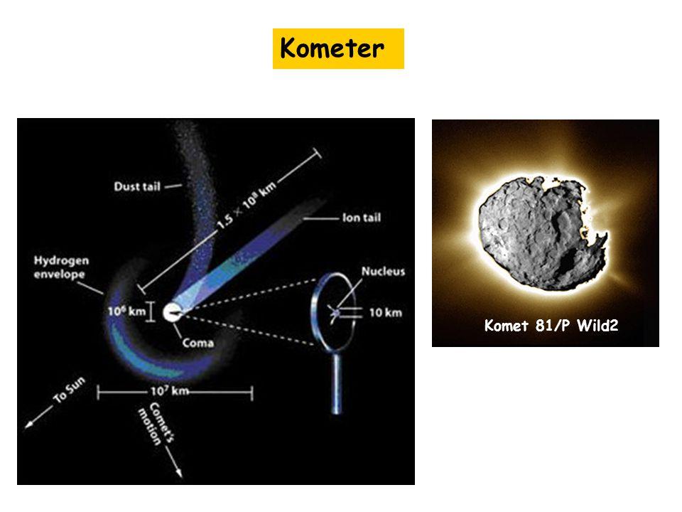 Kometer Komet 81/P Wild2
