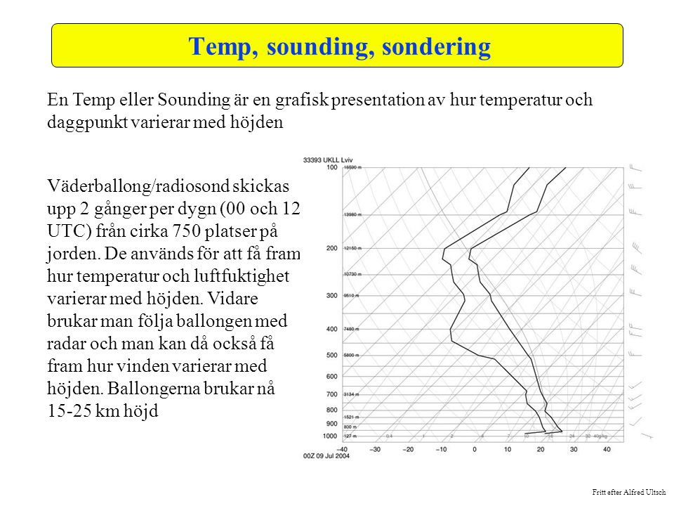 Temp, sounding, sondering