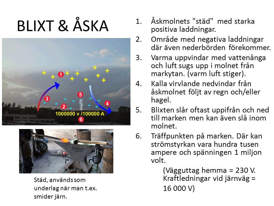BLIXT & ÅSKA Åskmolnets städ med starka positiva laddningar.