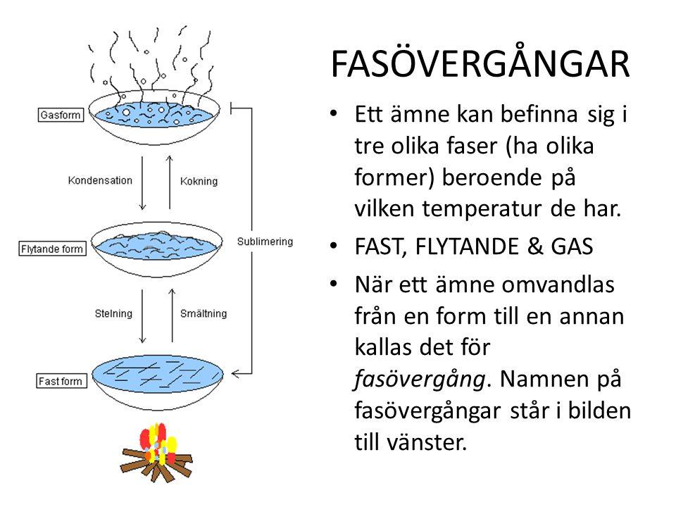 FASÖVERGÅNGAR Ett ämne kan befinna sig i tre olika faser (ha olika former) beroende på vilken temperatur de har.