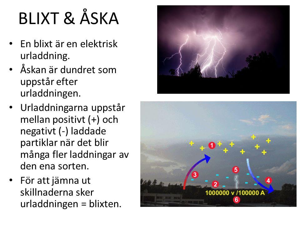 BLIXT & ÅSKA En blixt är en elektrisk urladdning.