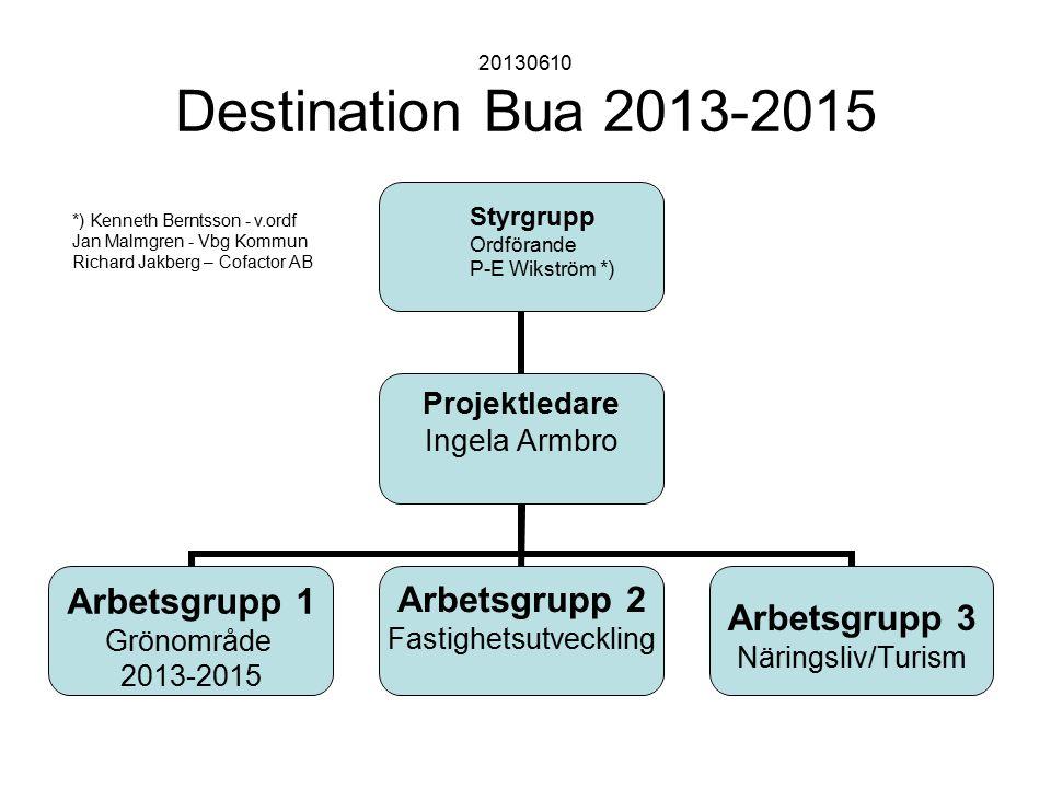 20130610 Destination Bua 2013-2015 Styrgrupp Ordförande