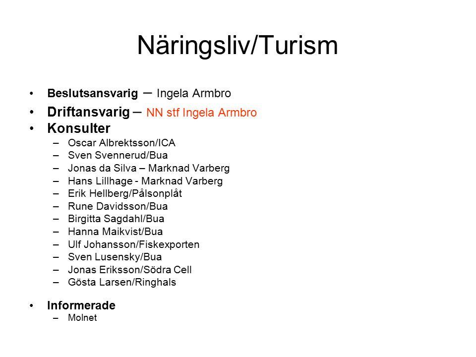 Näringsliv/Turism Driftansvarig – NN stf Ingela Armbro Konsulter
