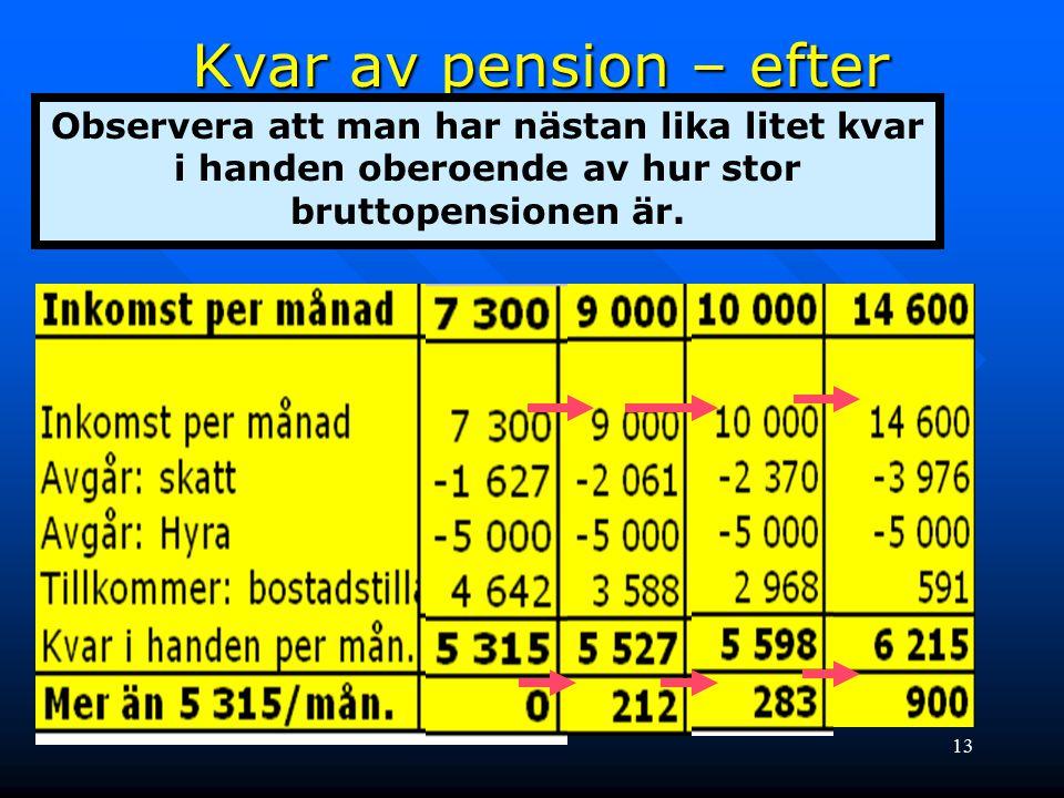 Kvar av pension – efter skatt, hyra + bostadstillägg