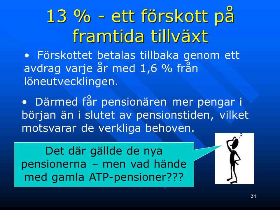 13 % - ett förskott på framtida tillväxt