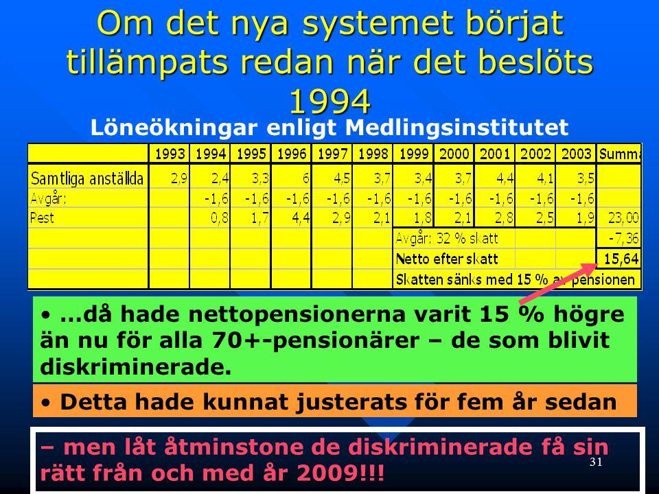 Om det nya systemet börjat tillämpats redan när det beslöts 1994