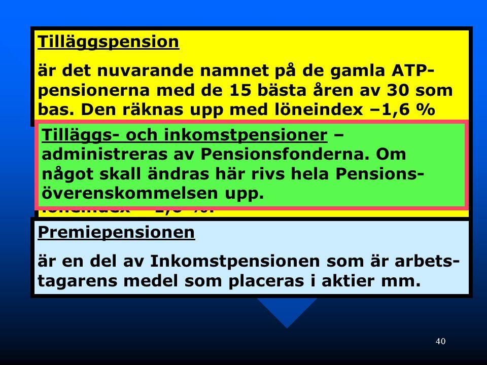 Tilläggspension är det nuvarande namnet på de gamla ATP-pensionerna med de 15 bästa åren av 30 som bas. Den räknas upp med löneindex –1,6 %