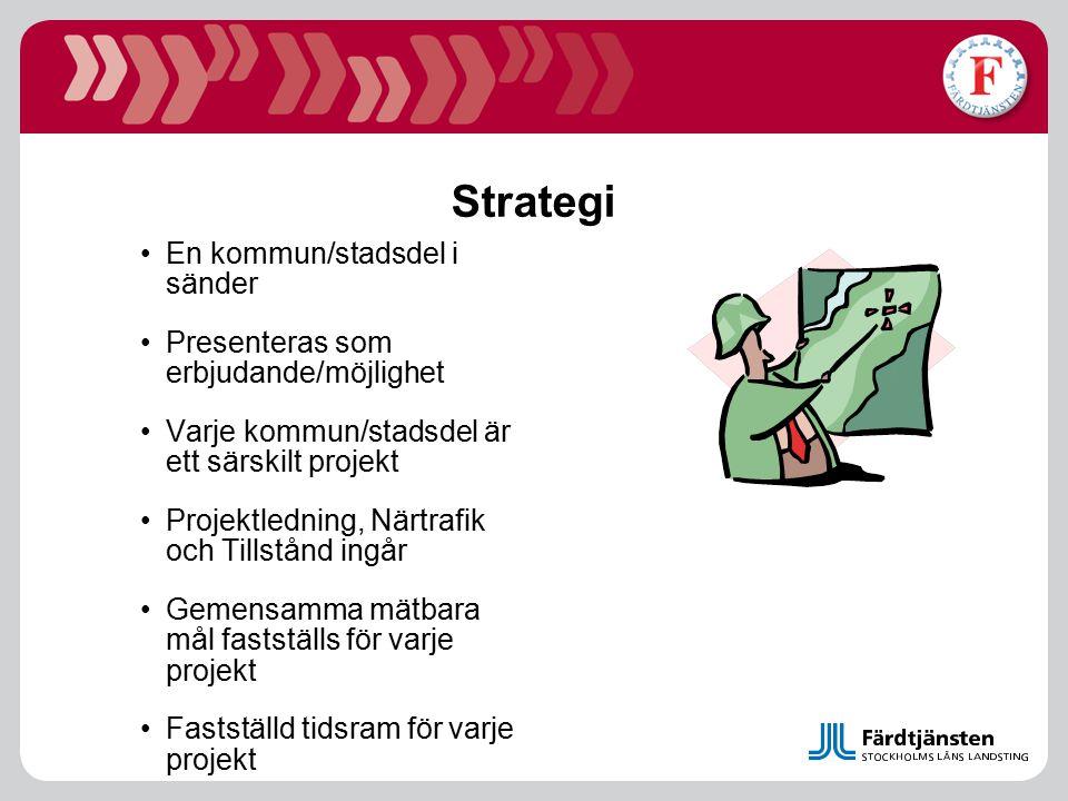 Strategi En kommun/stadsdel i sänder