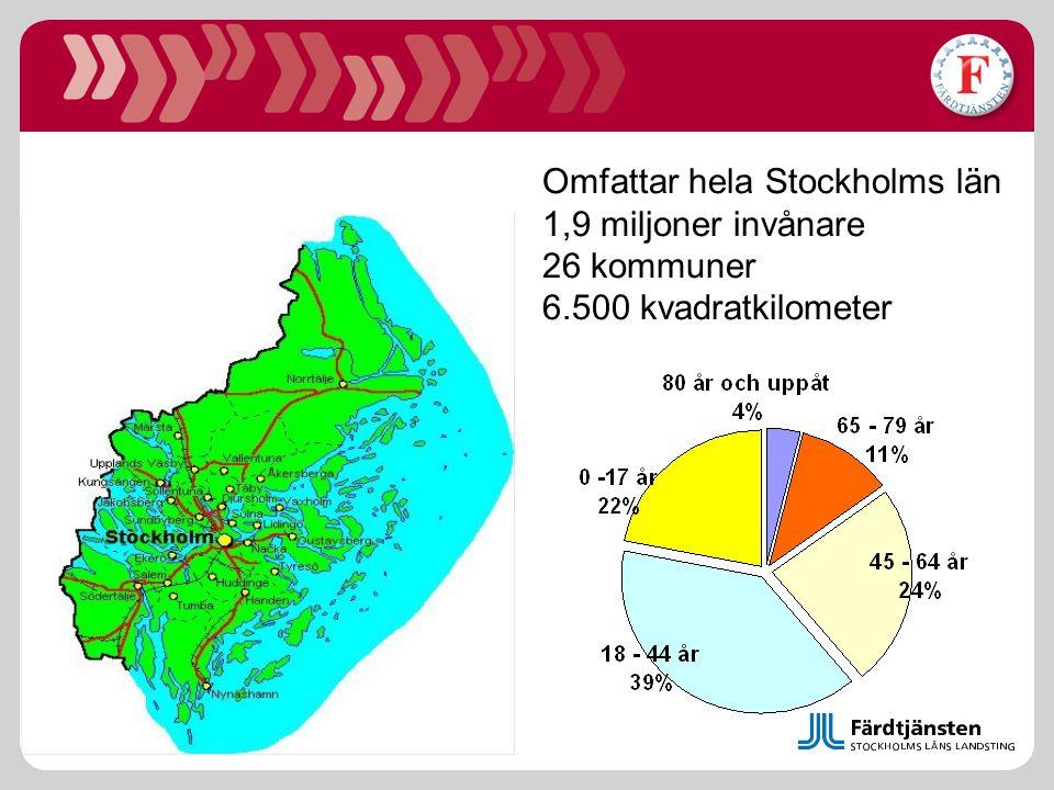 Omfattar hela Stockholms län 1,9 miljoner invånare 26 kommuner