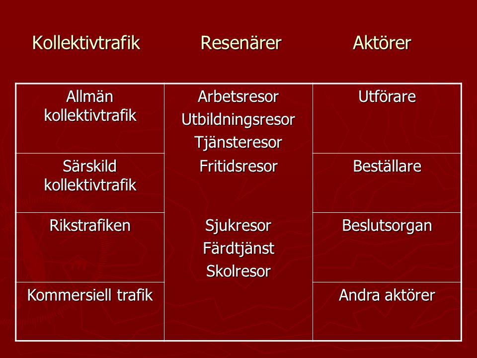 Kollektivtrafik Resenärer Aktörer