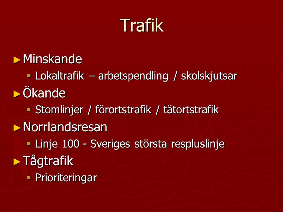 Trafik Minskande Ökande Norrlandsresan Tågtrafik