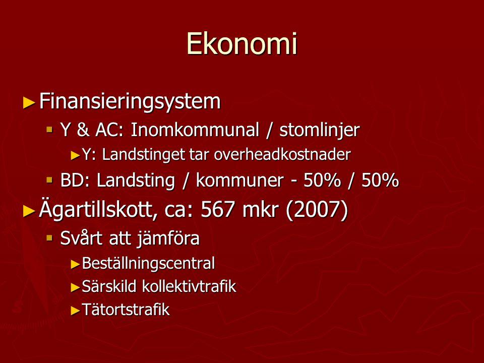 Ekonomi Finansieringsystem Ägartillskott, ca: 567 mkr (2007)