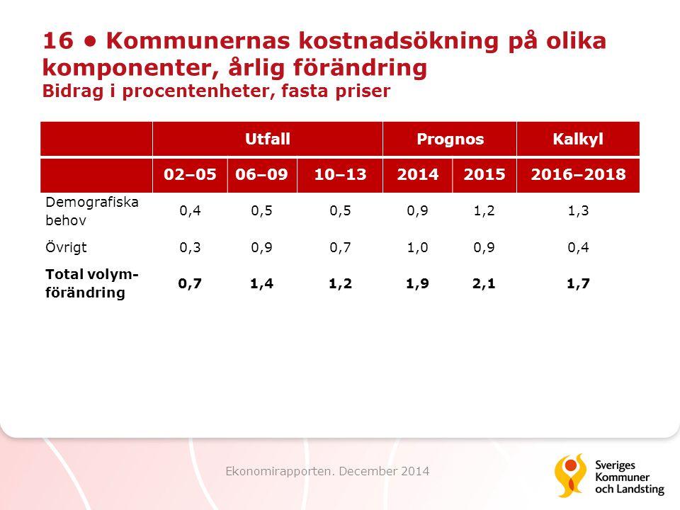 Ekonomirapporten. December 2014