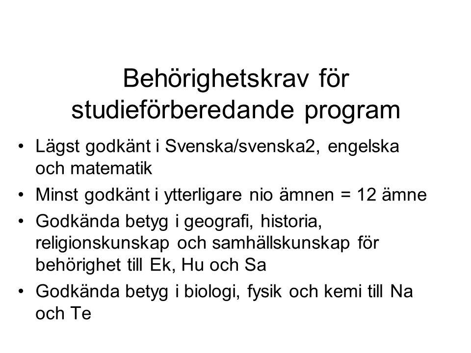 Behörighetskrav för studieförberedande program
