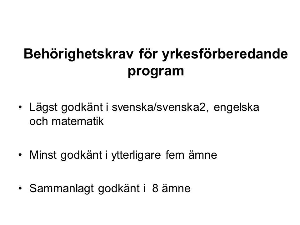 Behörighetskrav för yrkesförberedande program