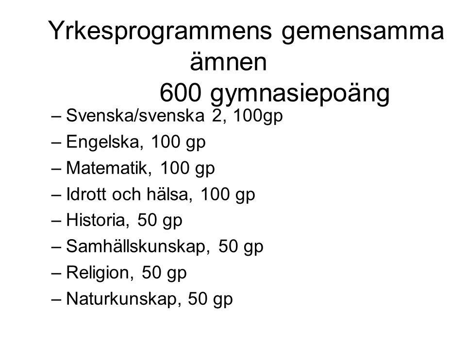 Yrkesprogrammens gemensamma ämnen 600 gymnasiepoäng